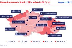 Nezaměstnanost v krajích ČR – leden 2021 (v %)