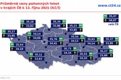 Průměrné ceny pohonných hmot v krajích ČR k 13. říjnu 2021 (Kč/l)