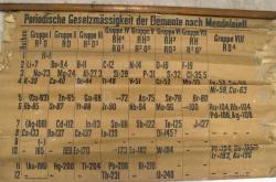 Nejstarší zachovaná Periodická tabulka