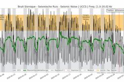 Záznamy seismografů v Belgii