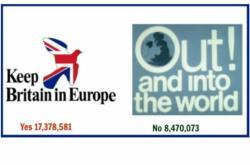 Loga stran referenda roku 1975 a počty hlasů