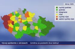 Vývoj epidemie v okresech