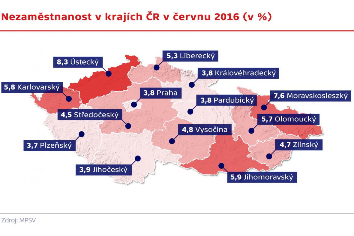 Nezaměstnanost v krajích ČR v červnu 2016