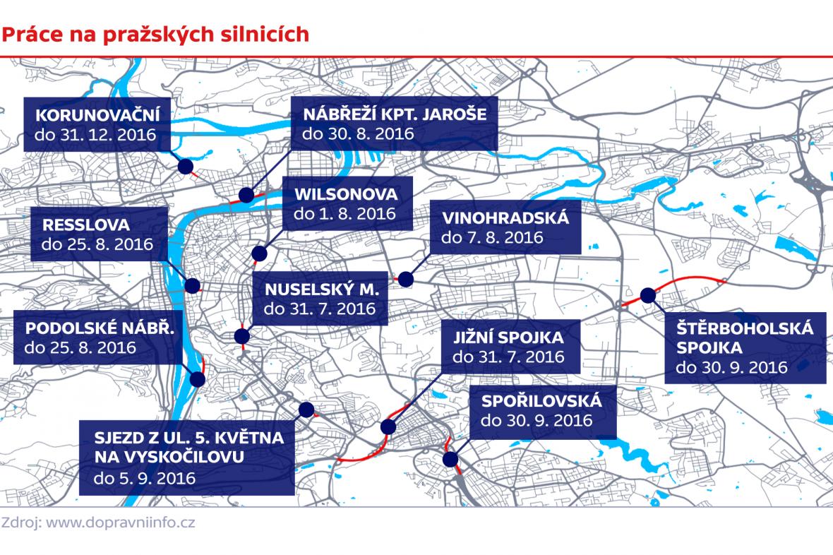 Práce na pražských silnicích