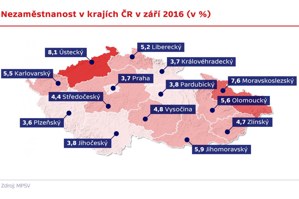 Nezaměstnanost v krajích ČR v září 2016