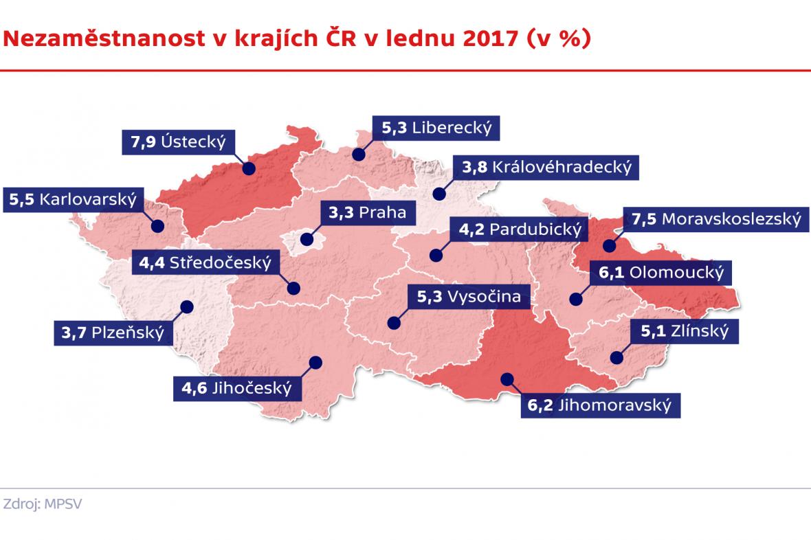 Nezaměstnanost v krajích ČR v lednu 2017