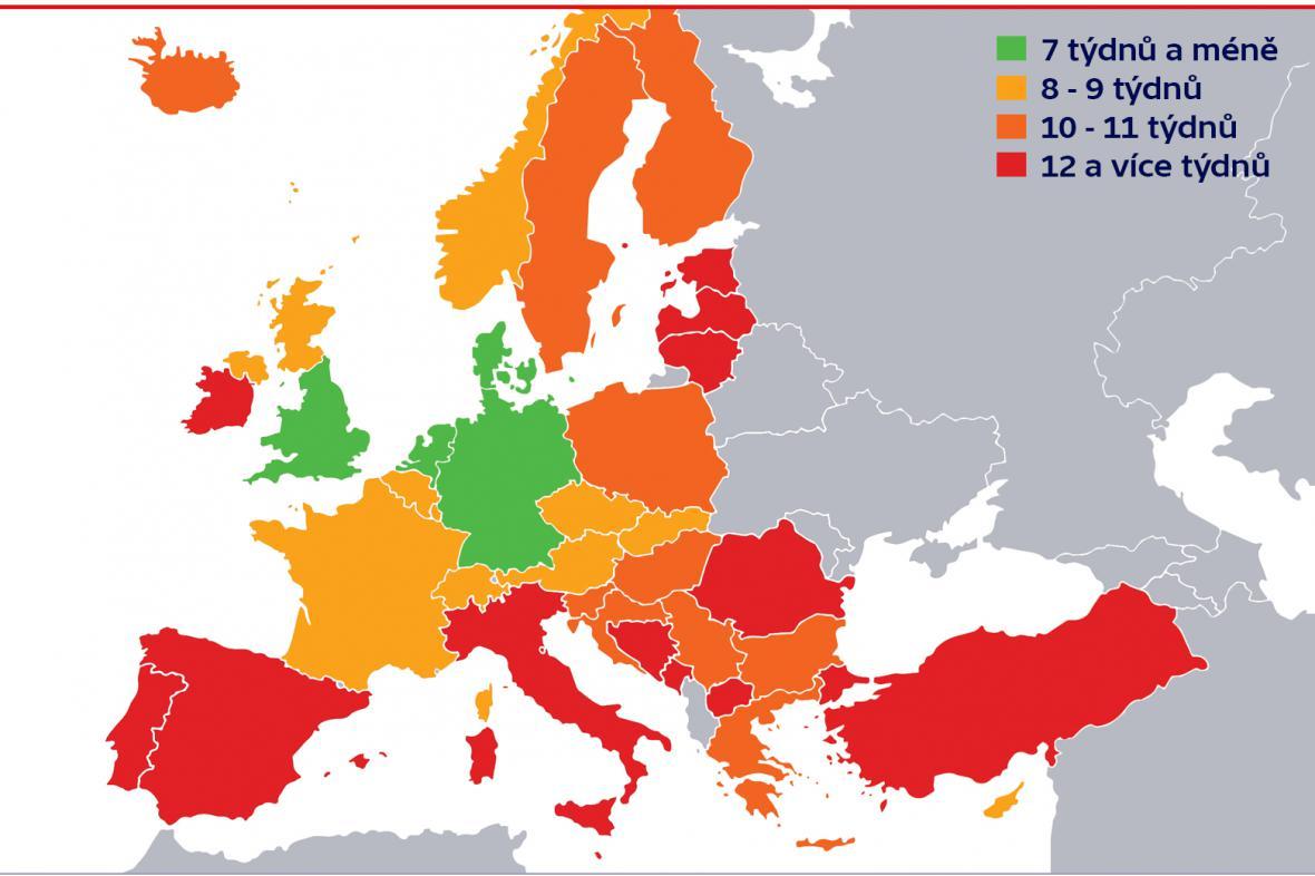 Délka letních prázdnin v Evropě