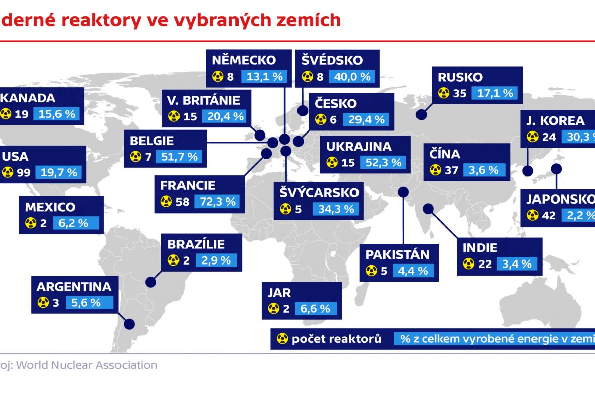 Jaderné reaktory ve vybraných zemích