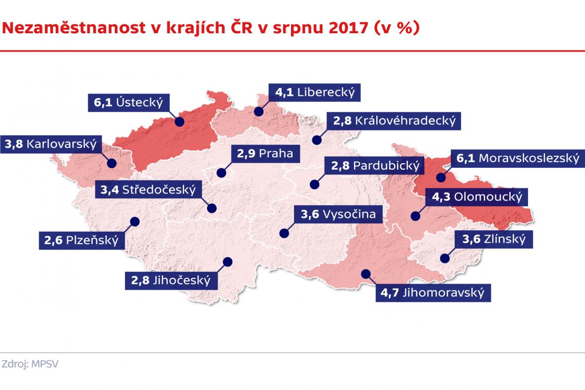 Nezaměstnanost v krajích ČR v srpnu 2017 (v %)
