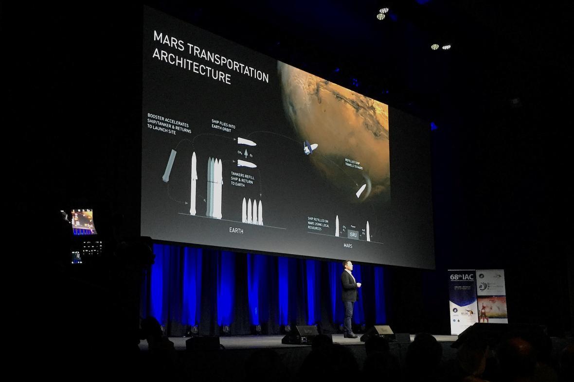Elon Musk představil svou vizi letů na Mars