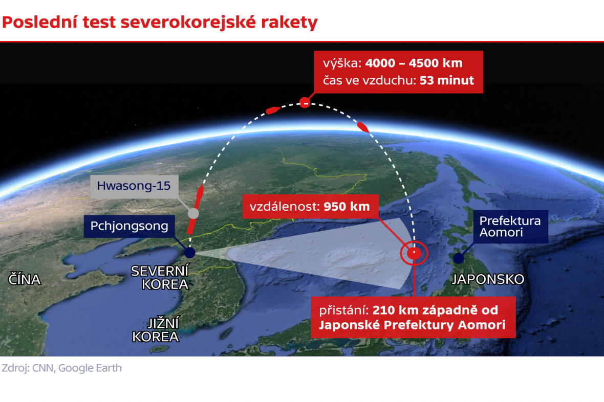 Poslední test severokorejské rakety