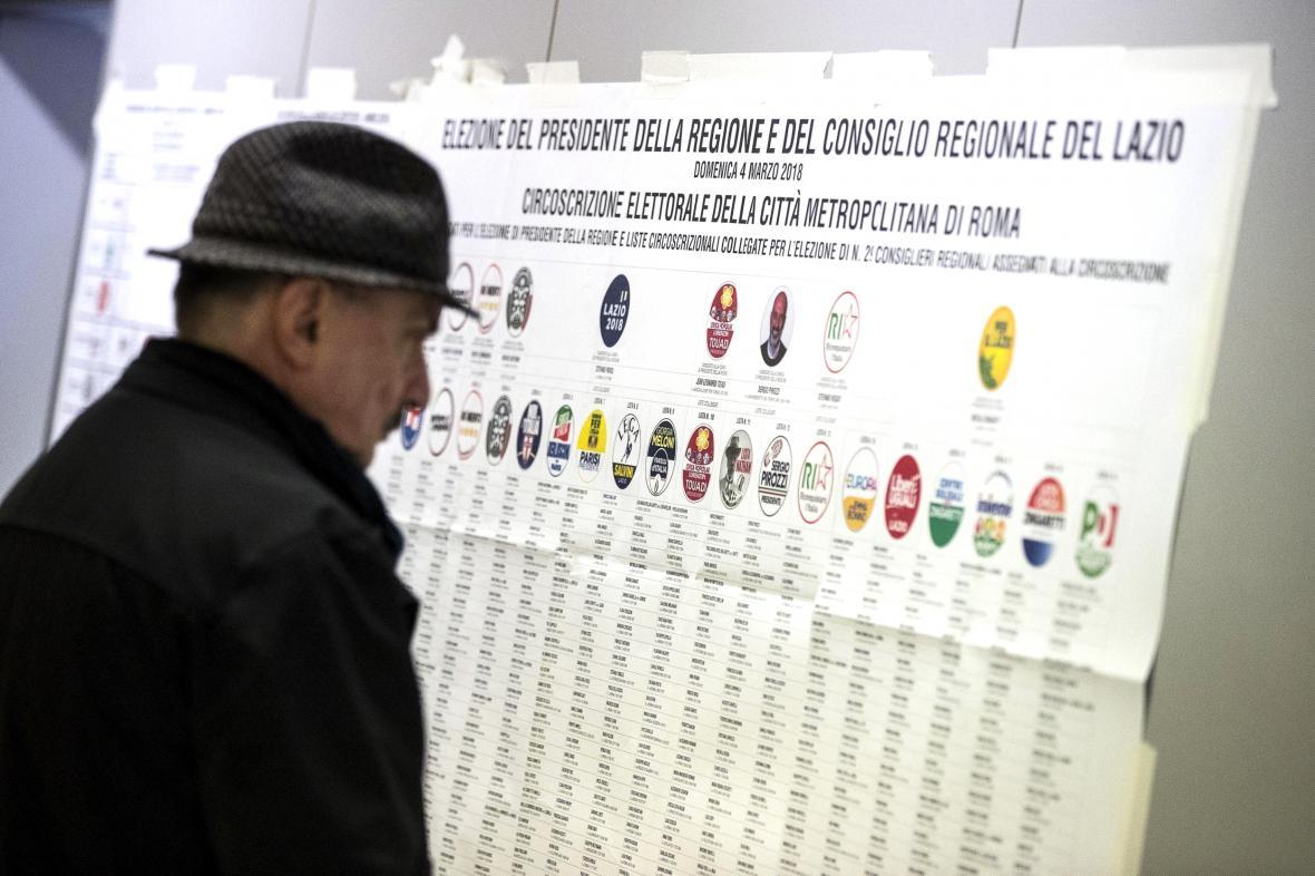 Italské volby