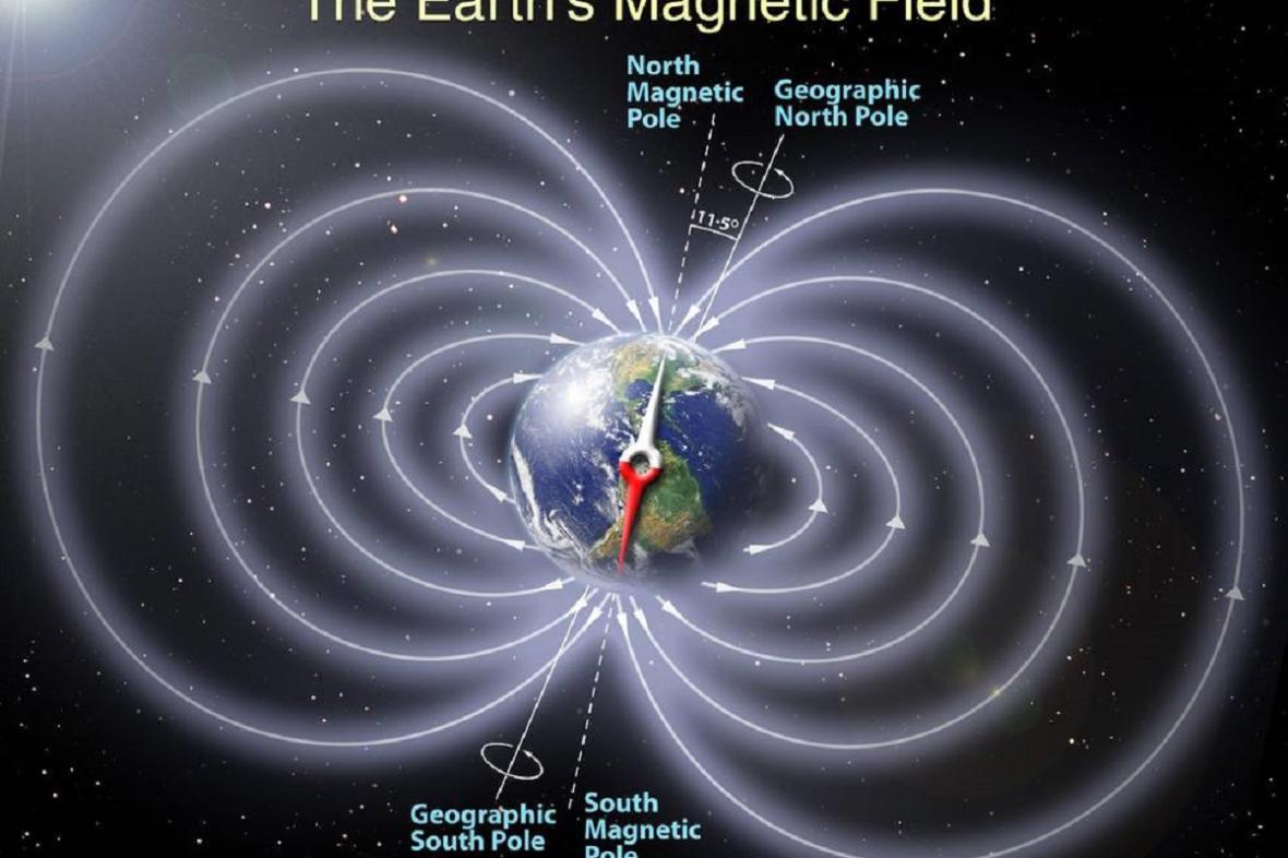 Geomagnetické pole Země
