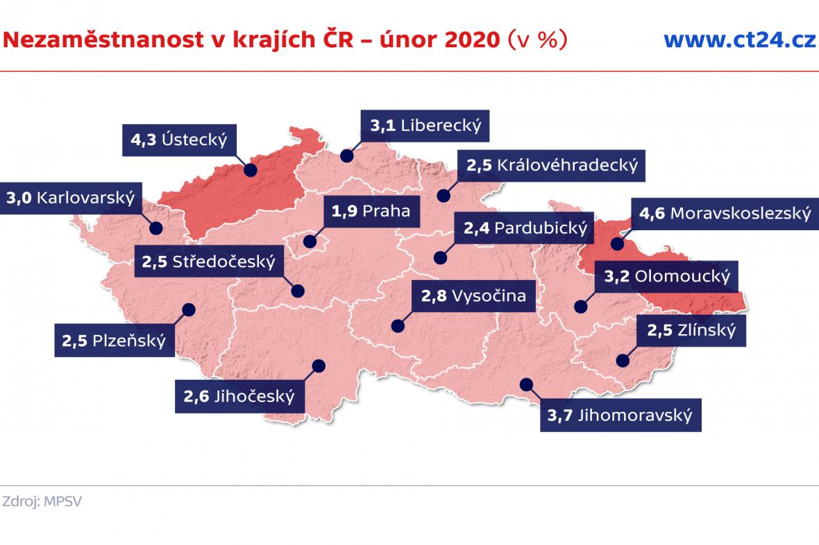 Nezaměstnanost v krajích ČR – únor 2020 (v %)