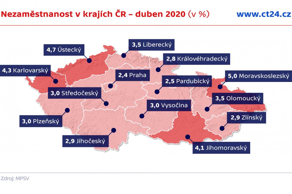 Nezaměstnanost v krajích ČR – duben 2020 (v %)