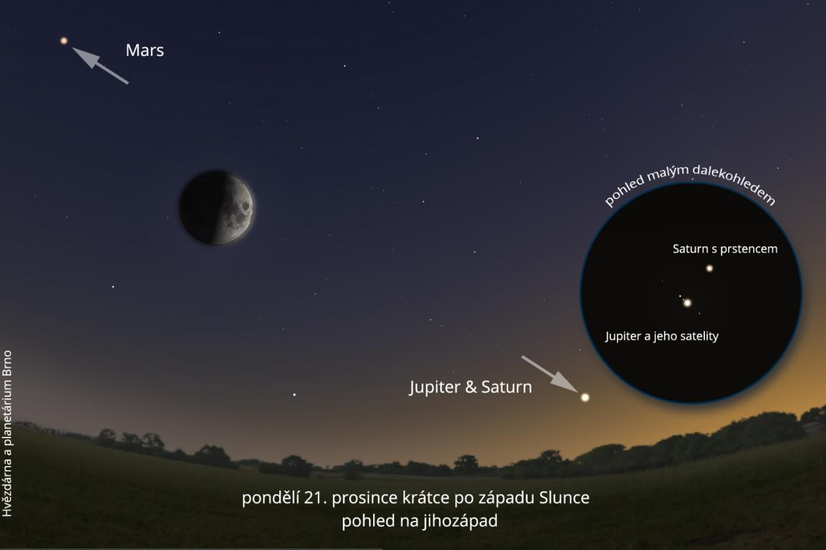 Konjunkce Saturnu s Jupiterem