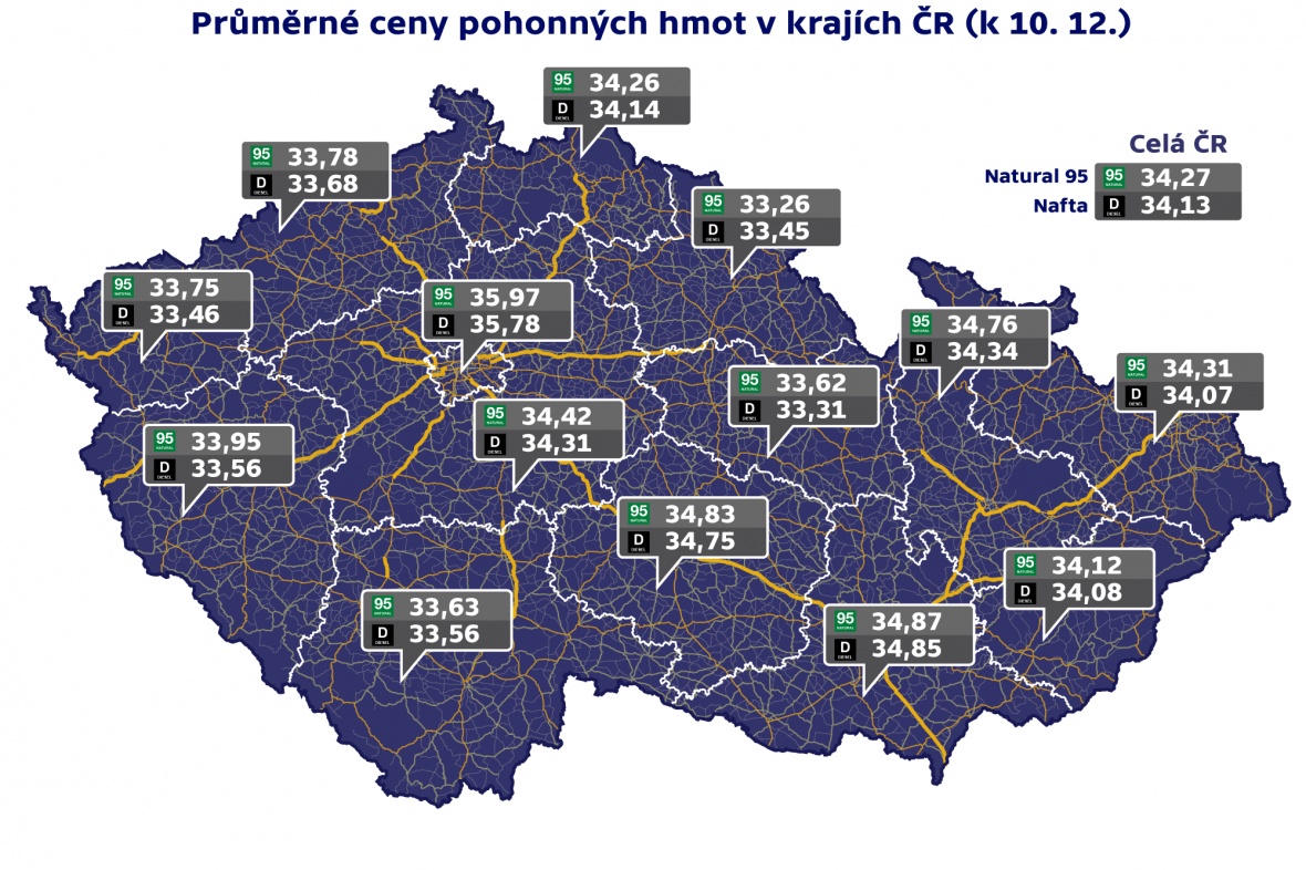 Průměrné ceny pohonných hmot v krajích ČR