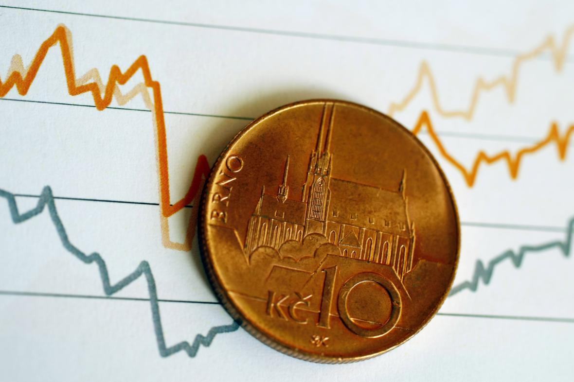 Česká ekonomika