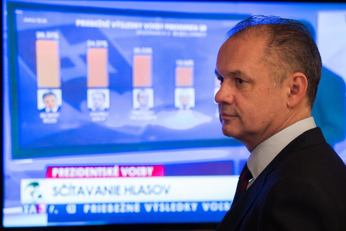 Andrej Kiska sleduje volební výsledky po prvním kole prezidentských voleb