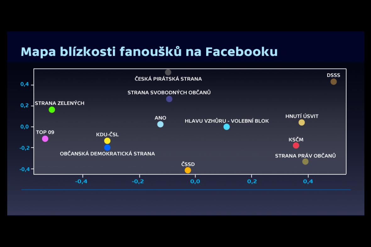 Mapa blízkosti fanoušků na FB