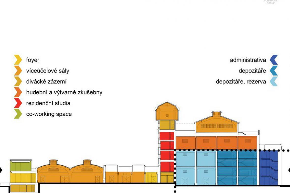 4x4 Cultural Factory / schéma