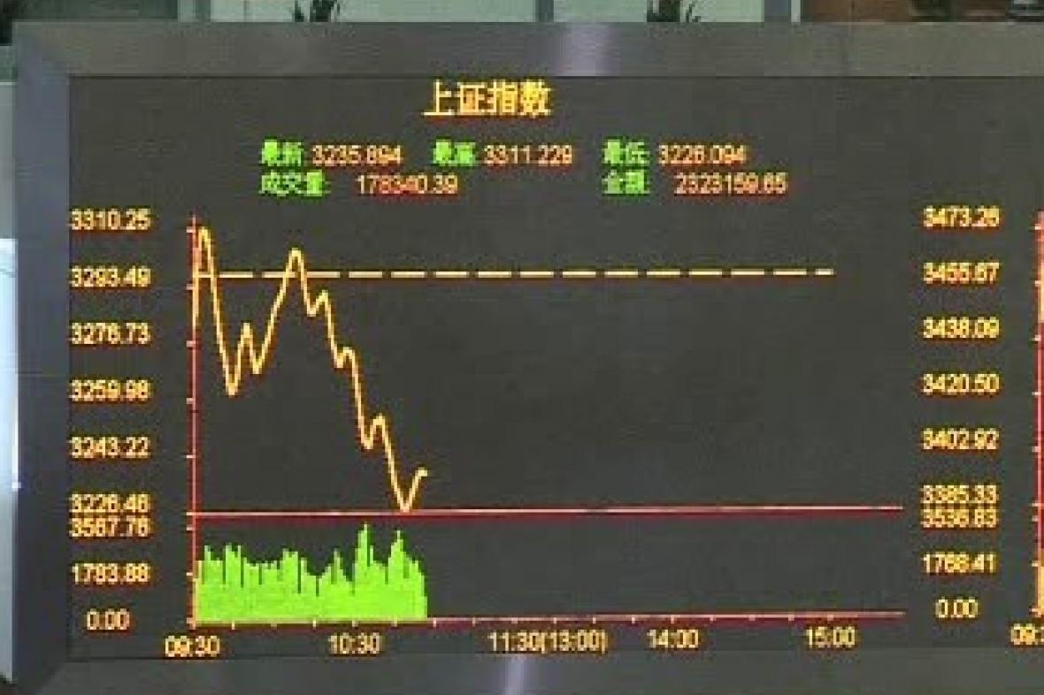 Pokles akcií