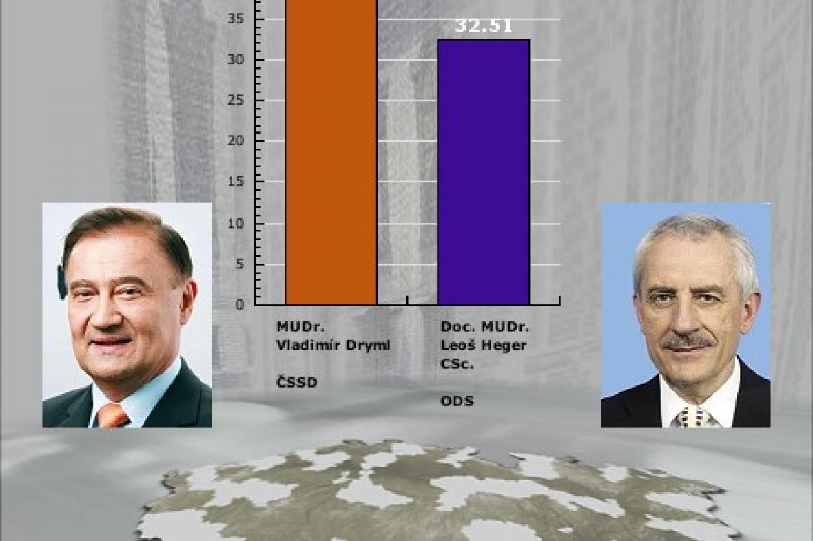 Senátorský duel v Hradci Králové