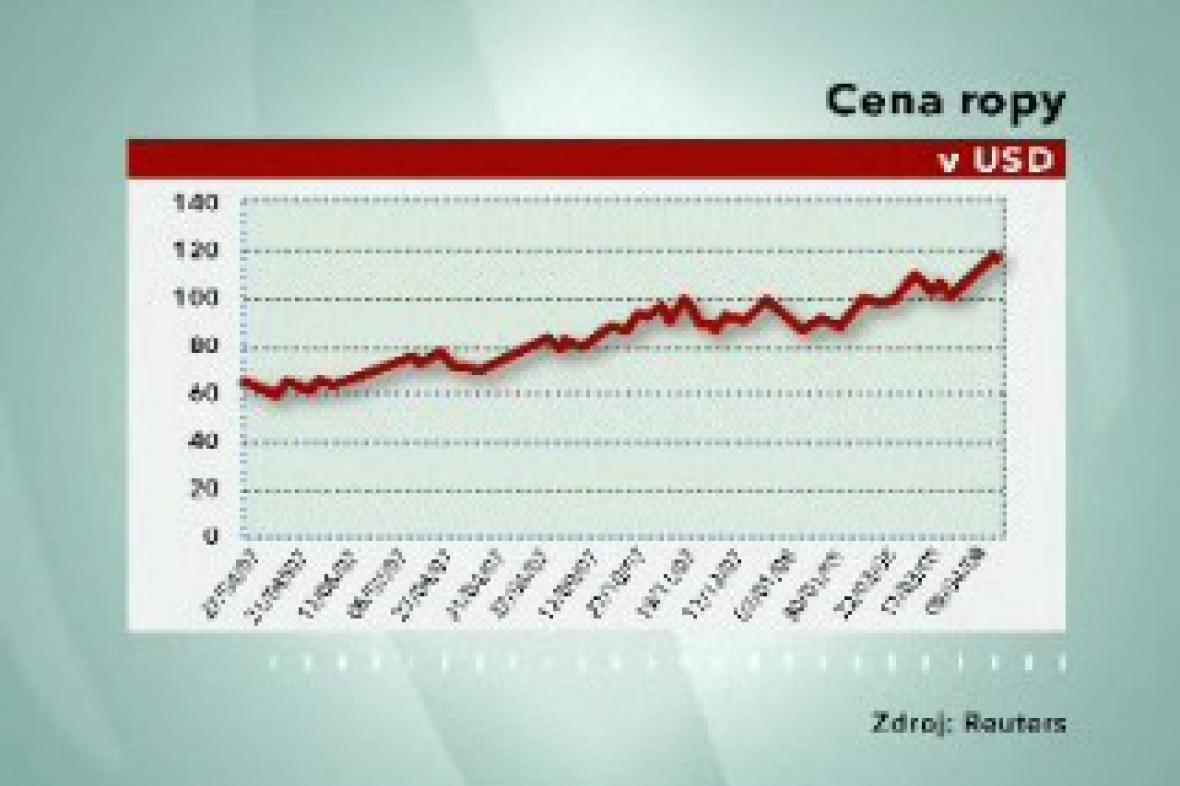 Cena ropy 4_08