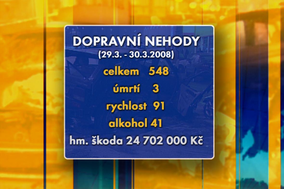 Statistika nehodovosti 29.3.-30.3.