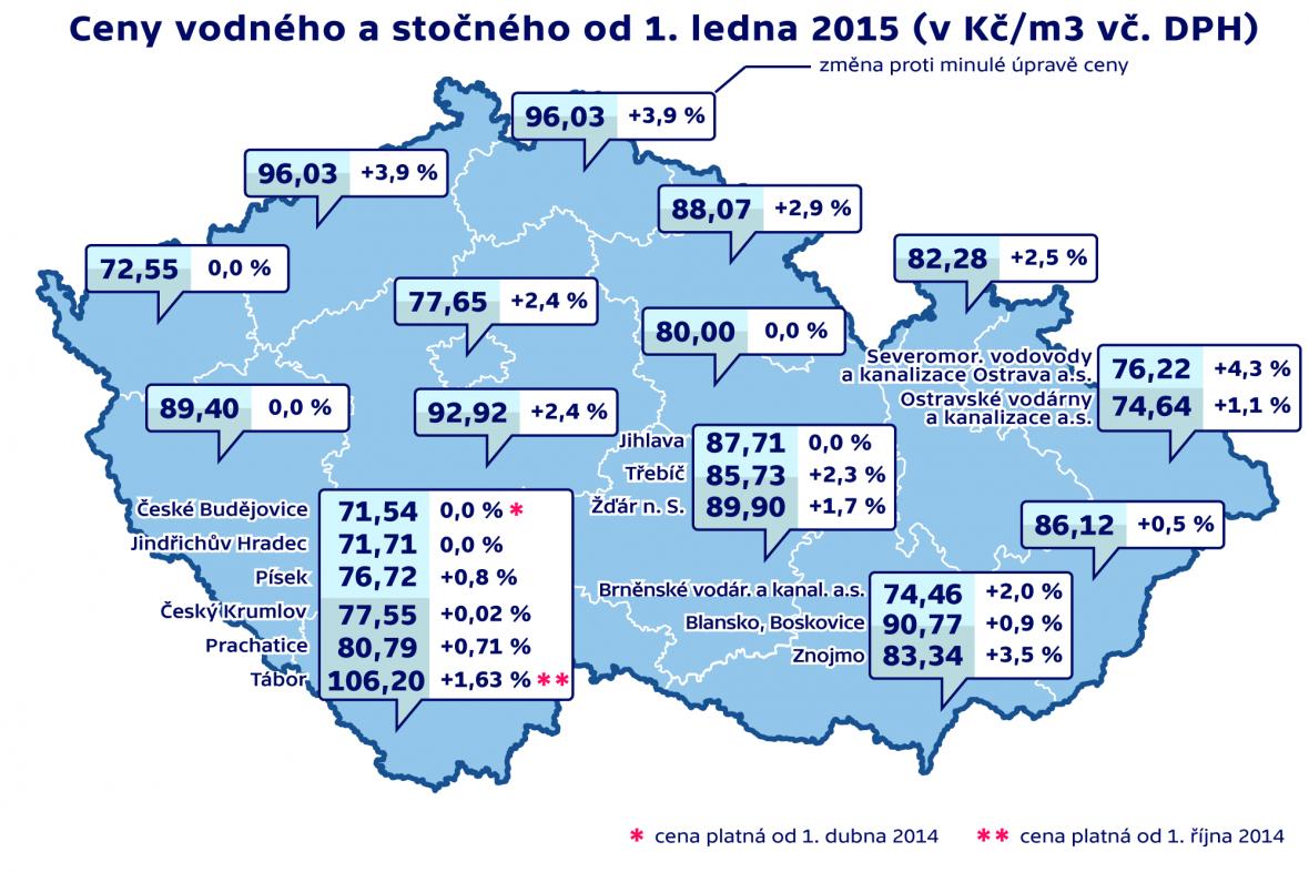 Ceny vodného a stočného od 1. ledna 2015