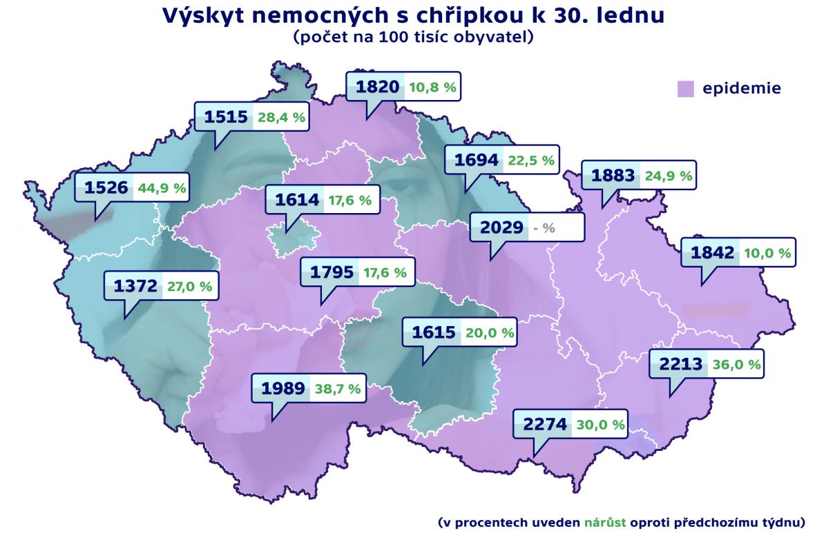 Počet nemocných s chřipkou