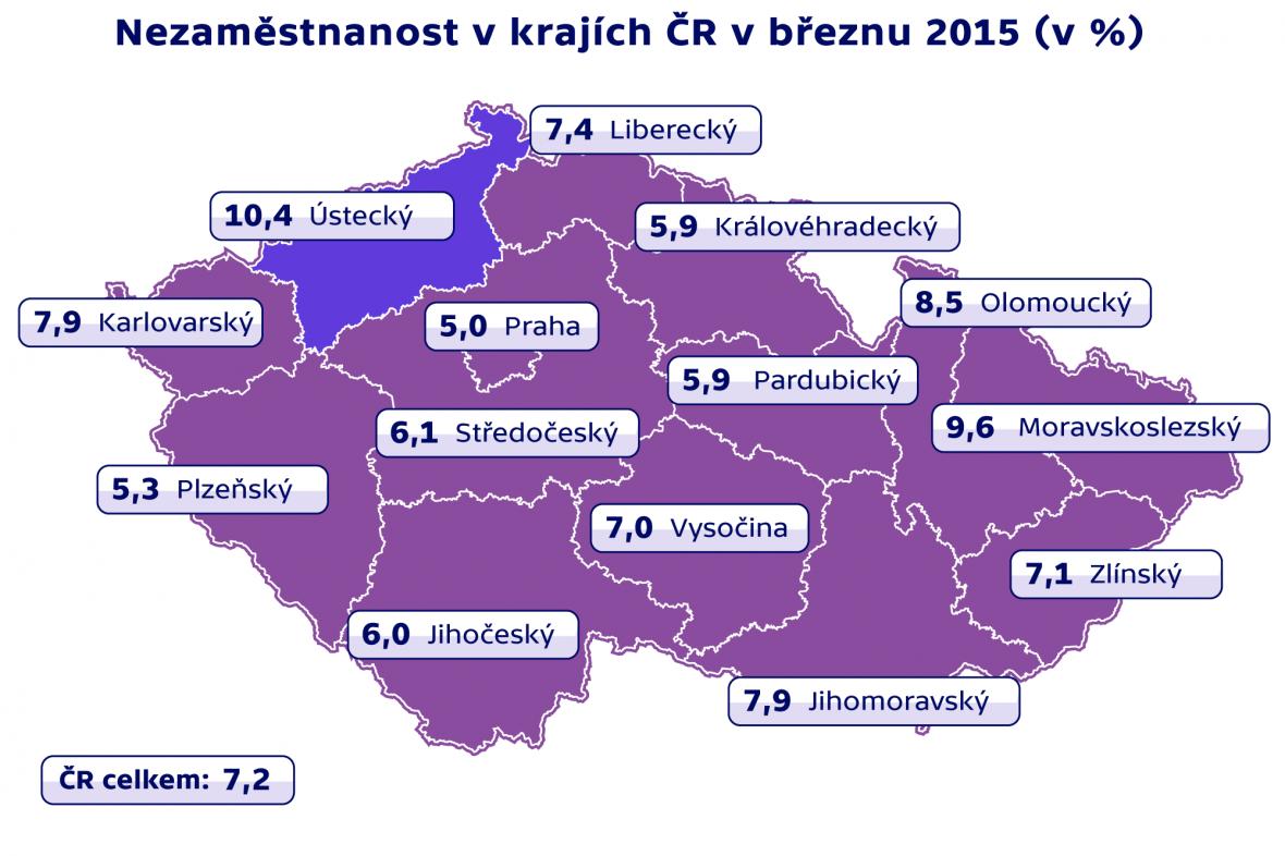 Nezaměstnanost v krajích ČR v březnu 2015
