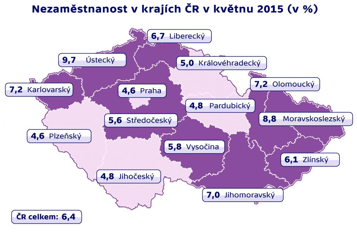 Nezaměstnanost v krajích ČR v květnu 2015