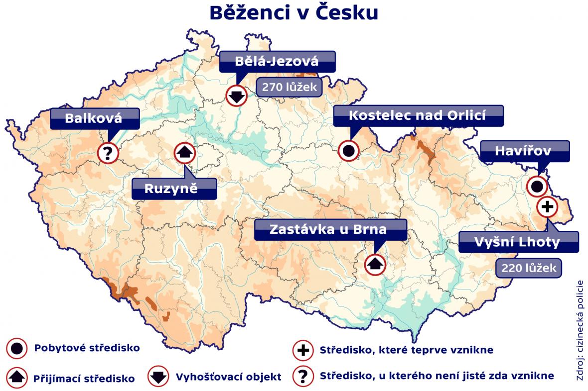 Běženci v Česku
