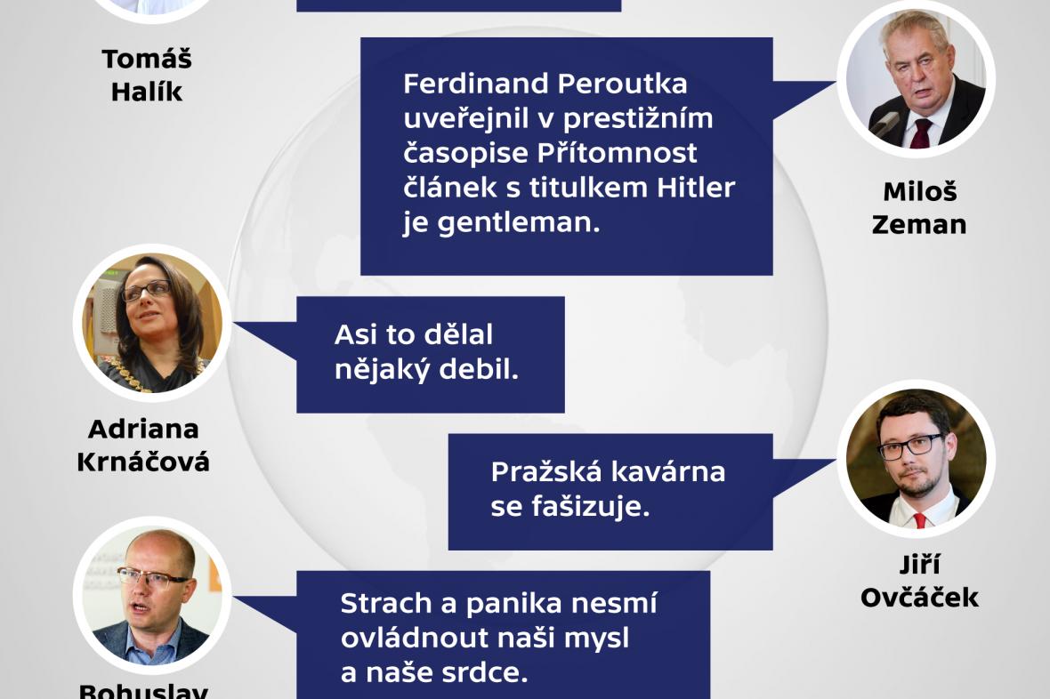 Výroky roku 2015