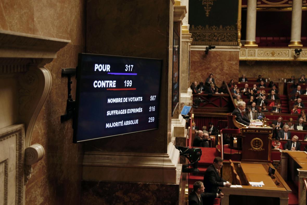 Francouzští poslanci schválili reformu ústavy