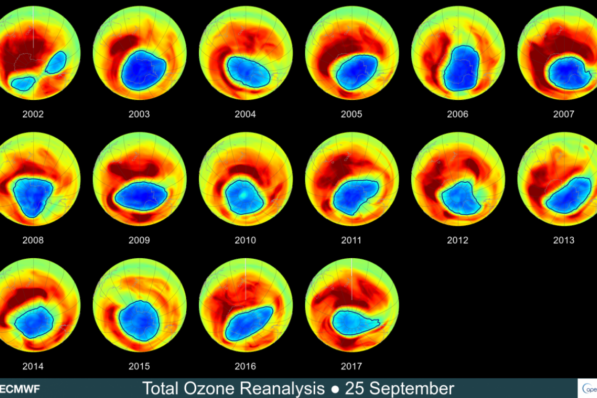 Vývoj ozonové díry
