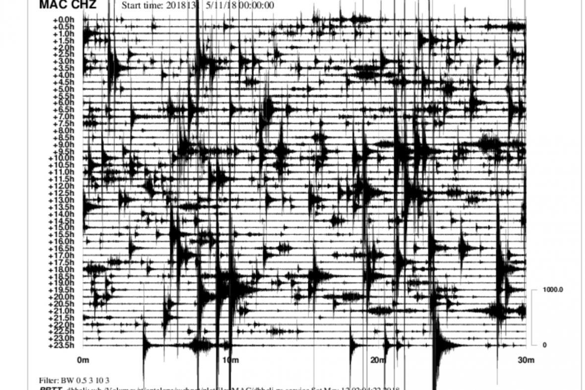 Záznam seismické aktivity na měřicí stanici Chlum Svaté Maří