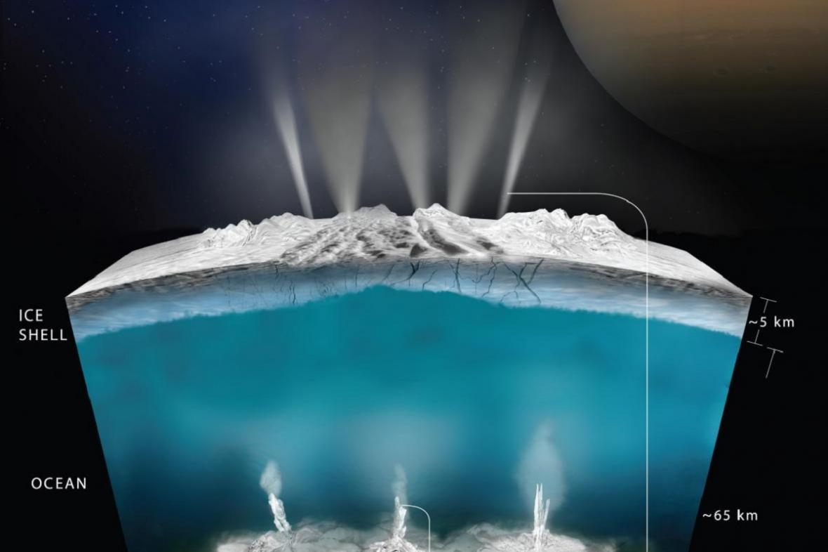 Gejzíry na Enceladu