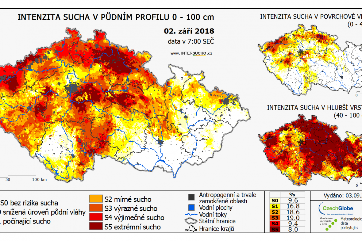 Intenzita sucha v půdním profilu