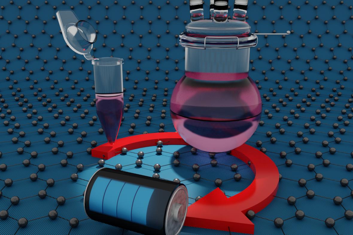 Vizualizace superkondenzátoru