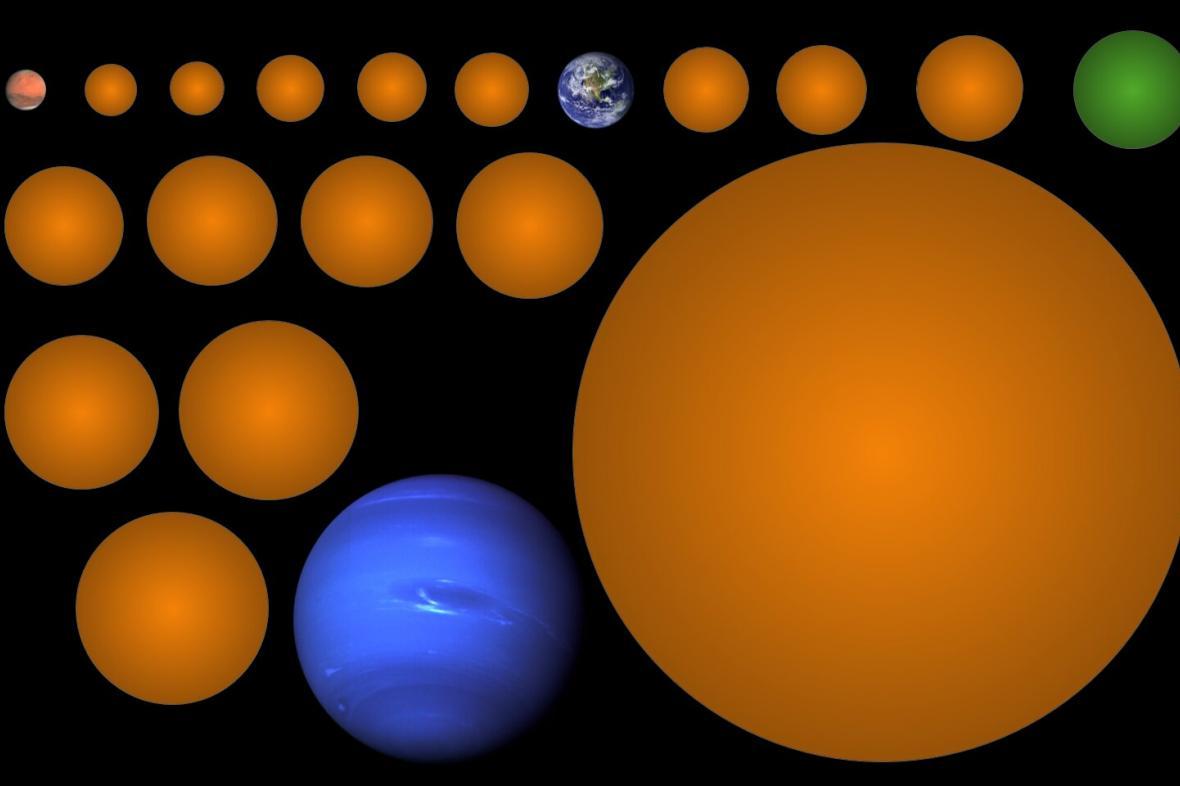 Srovnání nově objevených planet se Zemí, Marsem a Neptunem, KIC-7340288 b je zeleně