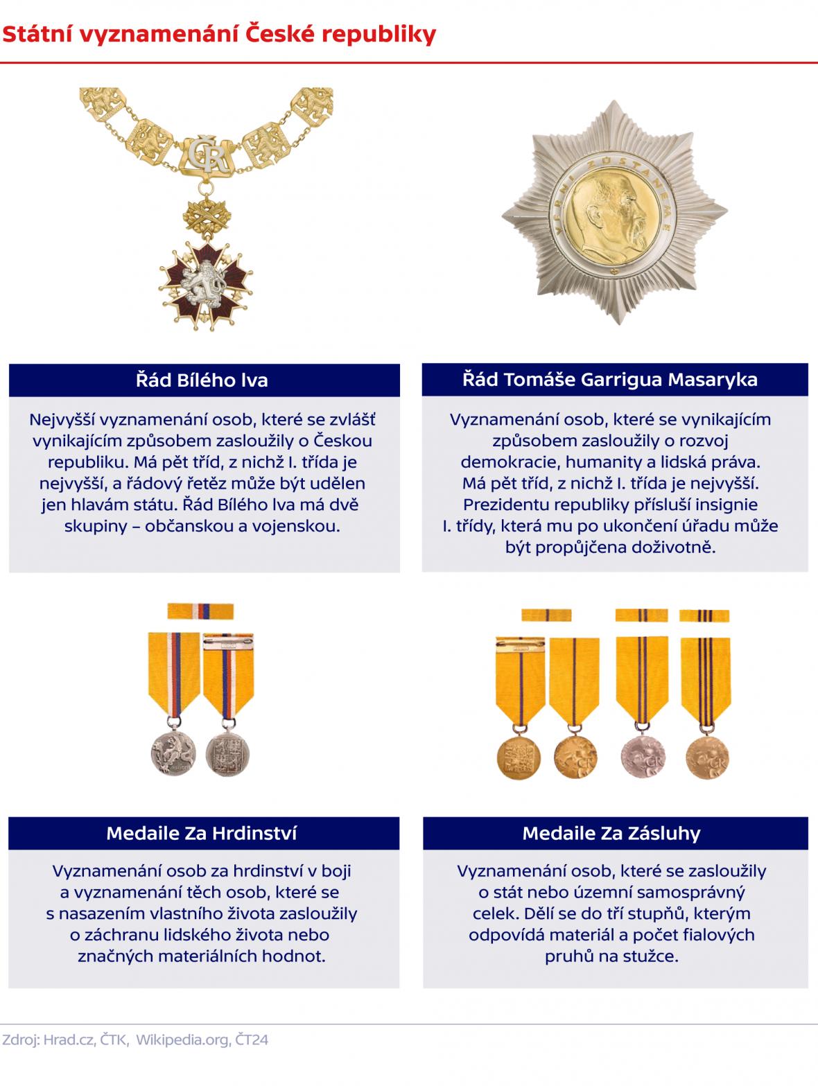 Státní vyznamenání České republiky