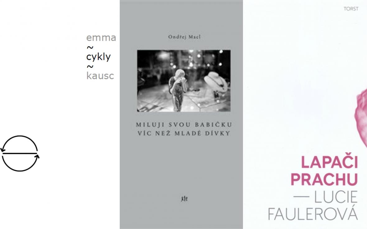 Nominace na Cenu Jiřího Ortena za rok 2017