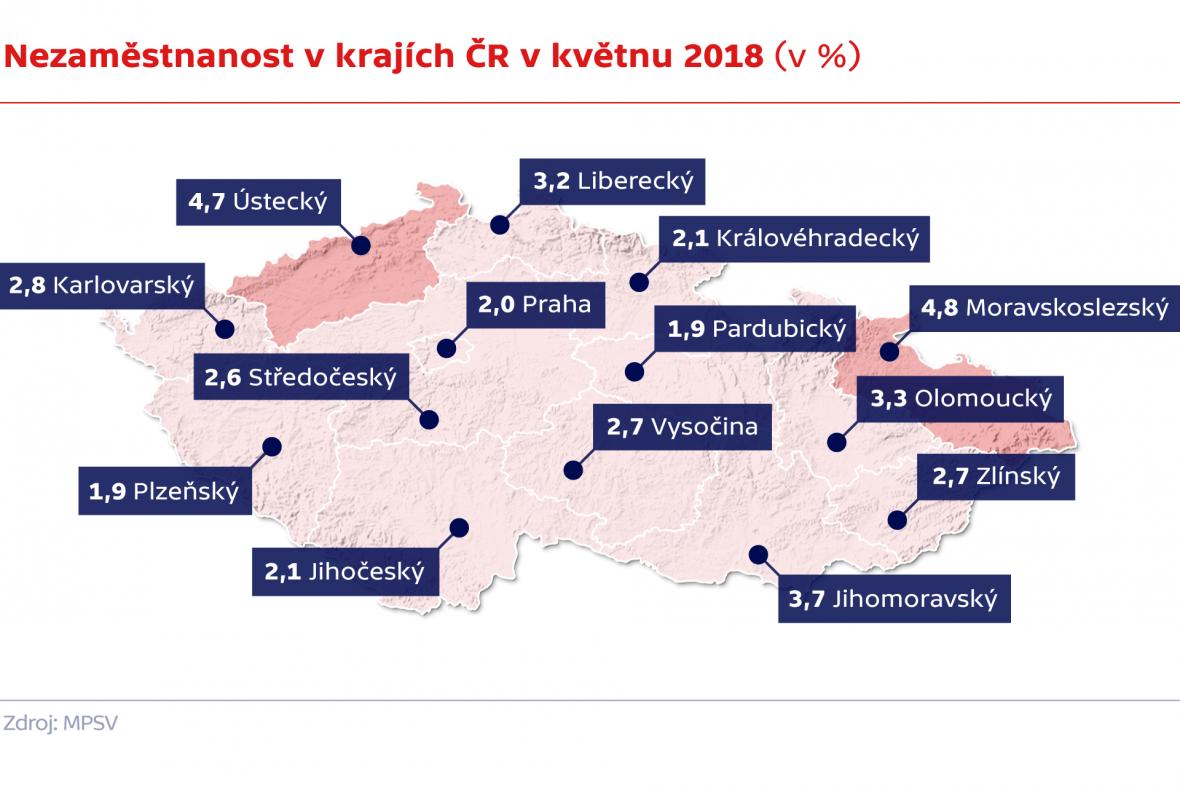 Nezaměstnanost v krajích ČR v květnu 2018 (v %)