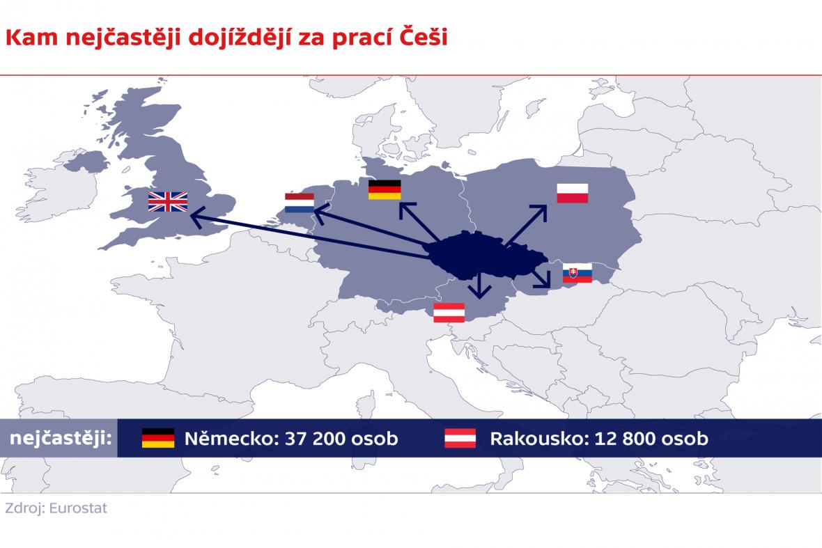 Kam nejčastěji dojíždějí za prací Češi