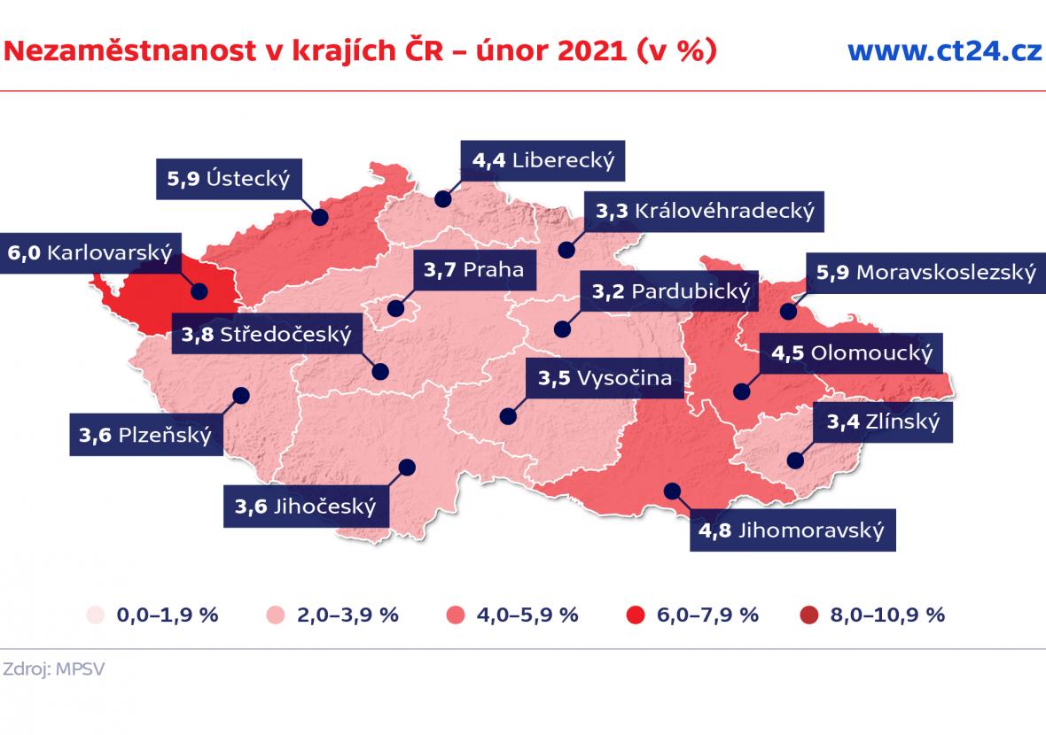 Nezaměstnanost v krajích ČR – únor 2021 (v %)