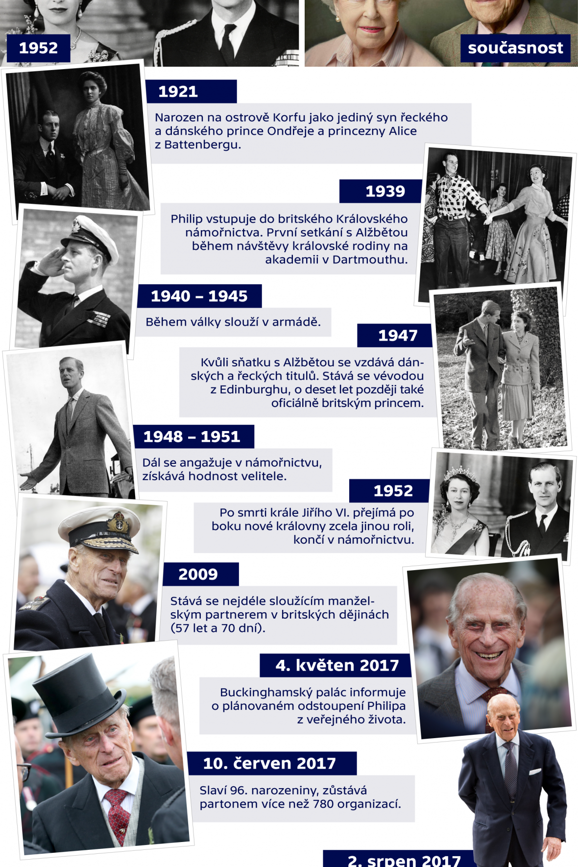Princ Philip: po boku Británie i Jejího Veličenstva
