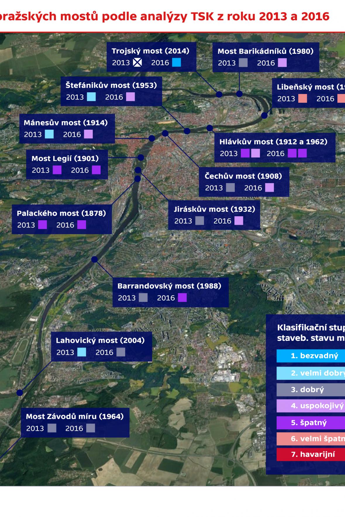 Stav pražských mostů podle analýzy TSK z roku 2013 a 2016