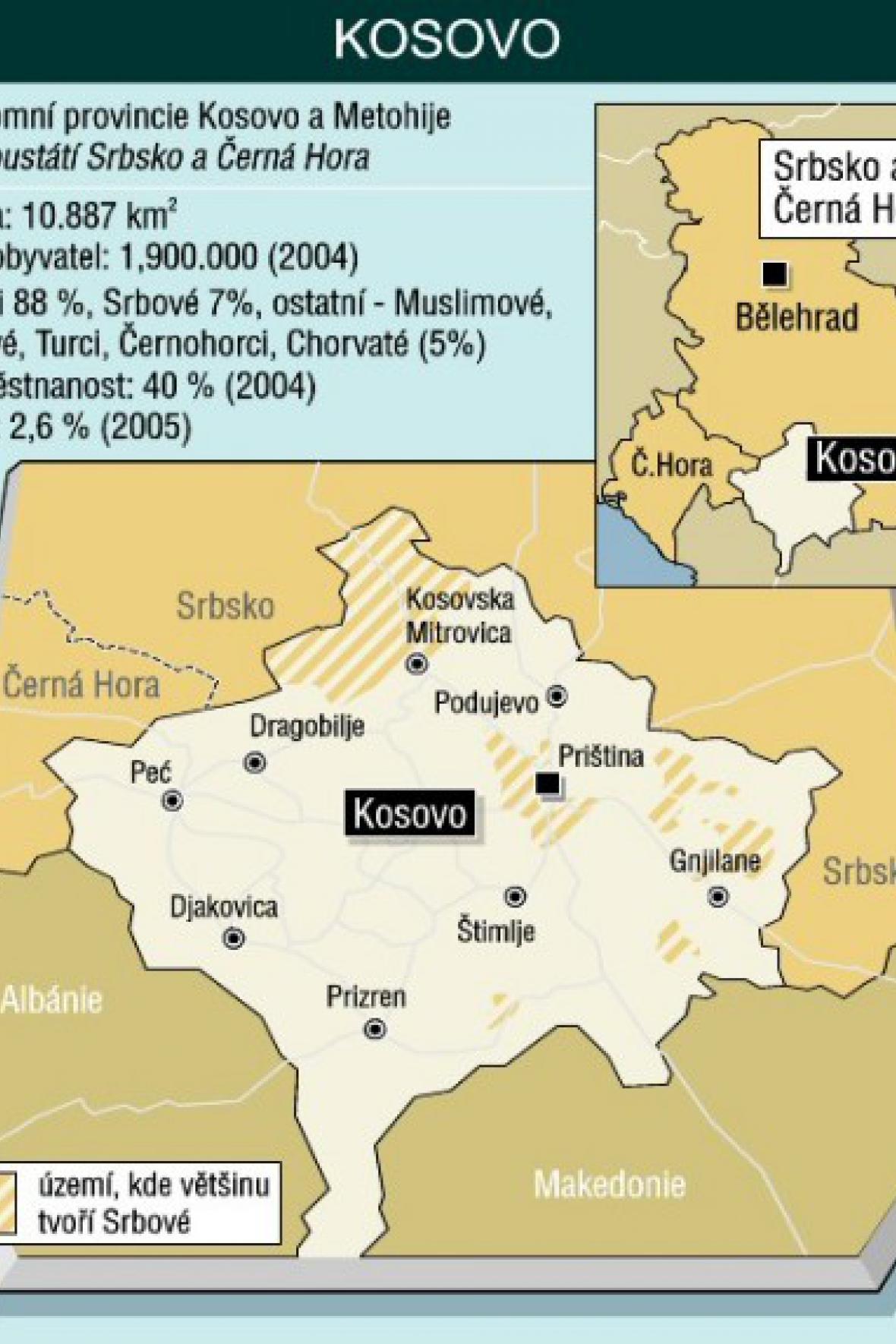 Mapka Kosova